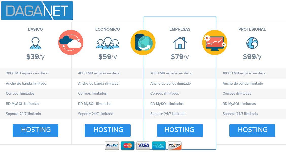 Precios de Hosting en Ecuador 2018